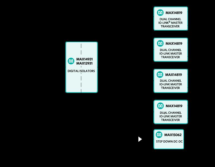 MAXREFDES145 Block Diagram