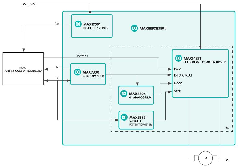 MAXREFDES89 Block Diagram